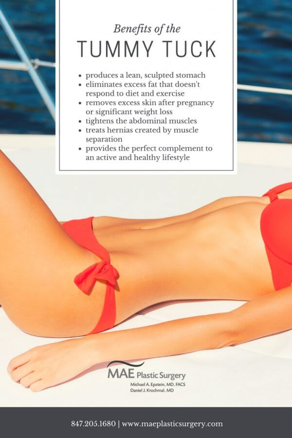 Flatten The Abdomen Slim Waistline Reduce Cellulite Remove And Or Diminish Stretch Marks